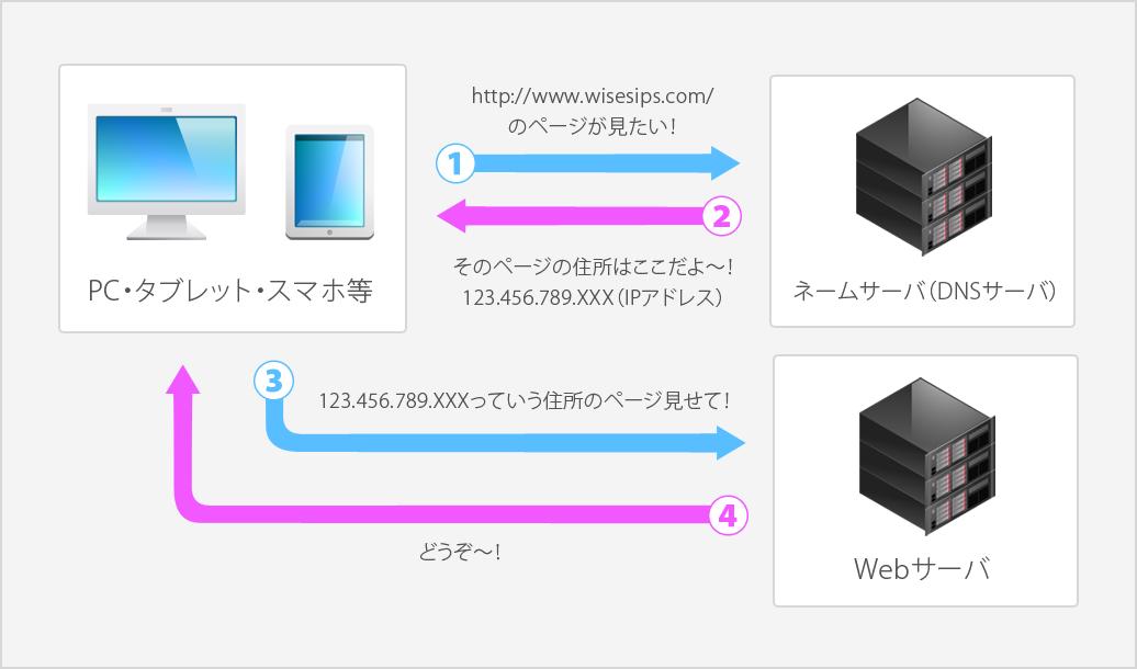 web_shikumi.png